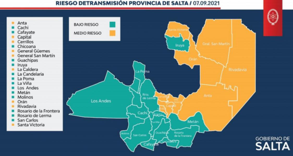 De los 23 departamentos en que se divide el territorio provincial, 14 están considerados de bajo riesgo y 9, de mediano riesgo. En la actualidad no hay zonas de alto riesgo epidemiológico.
