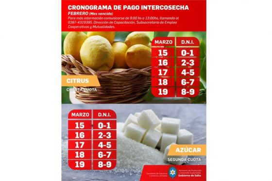 Cronograma de pago de las cuotas Citrus y Azúcar